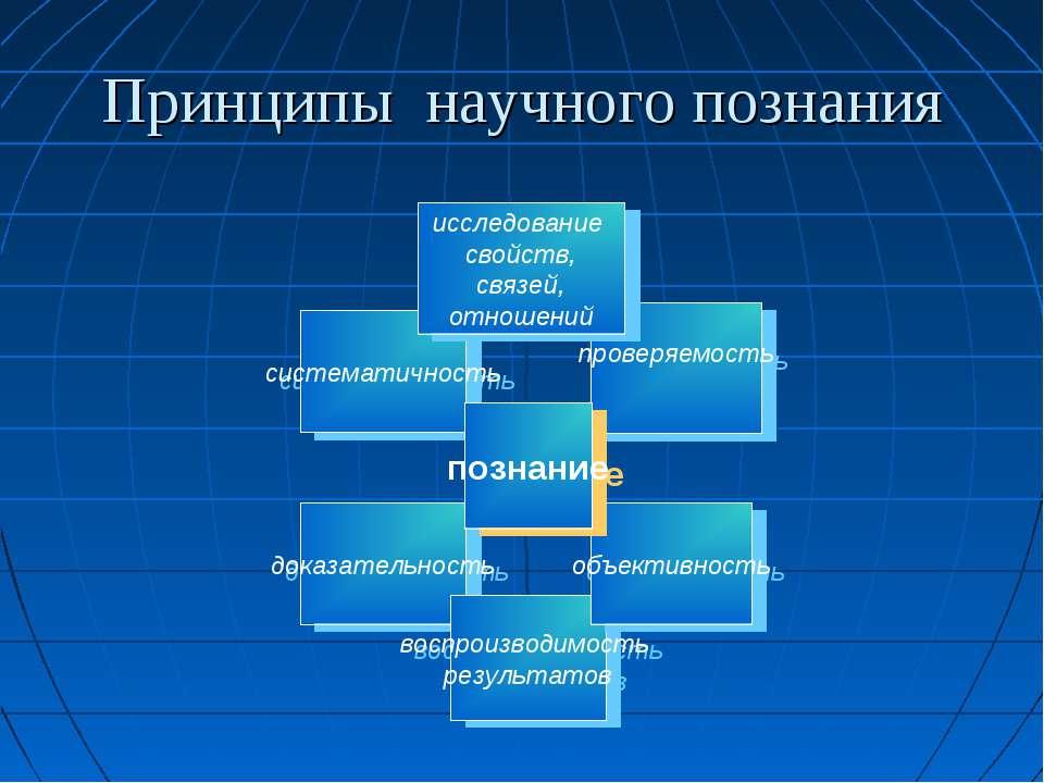Принципы научного познания