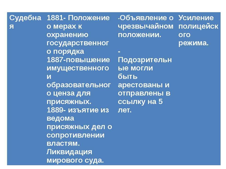 Судебная 1881- Положение о мерах к охранению государственного порядка 1887-по...