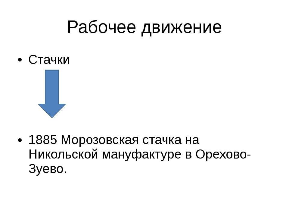 Рабочее движение Стачки 1885 Морозовская стачка на Никольской мануфактуре в О...