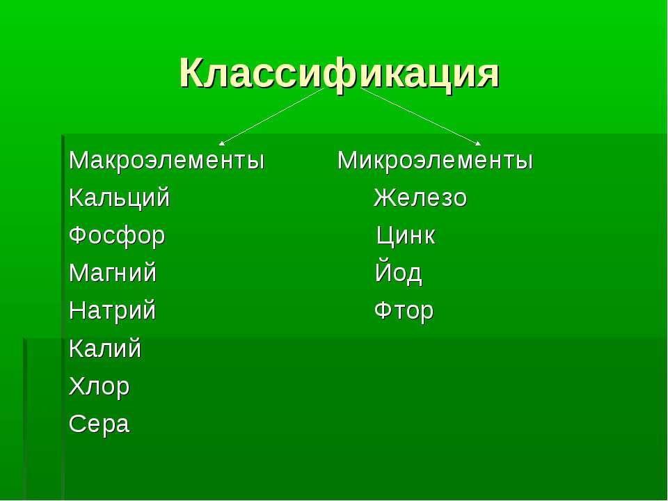Классификация Макроэлементы Микроэлементы Кальций Железо Фосфор Цинк Магний Й...