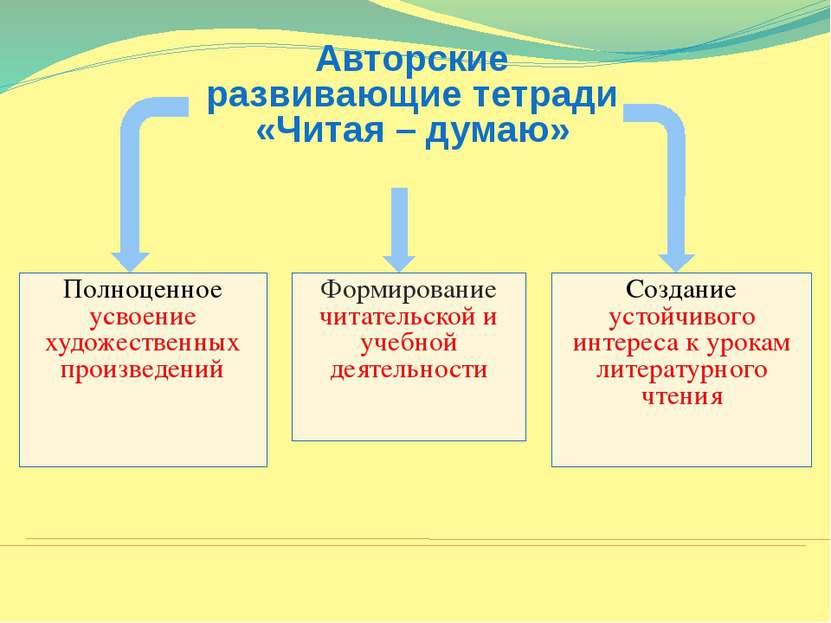 Авторские развивающие тетради «Читая – думаю» Полноценное усвоение художестве...