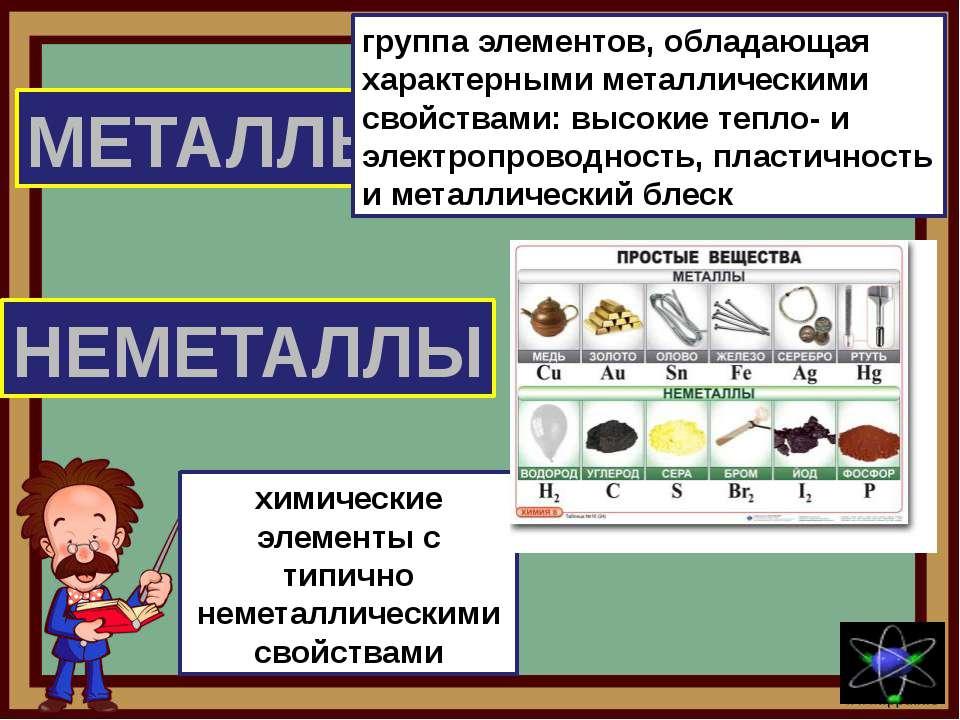 МЕТАЛЛЫ НЕМЕТАЛЛЫ химические элементы с типично неметаллическими свойствами г...