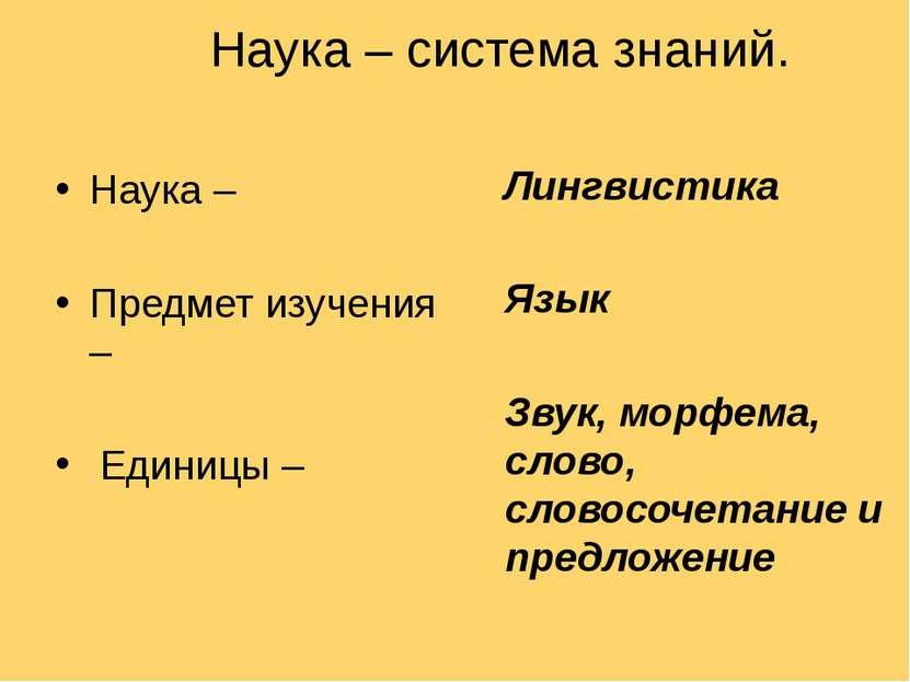 Наука – система знаний. Наука – Предмет изучения – Единицы – Лингвистика Язык...