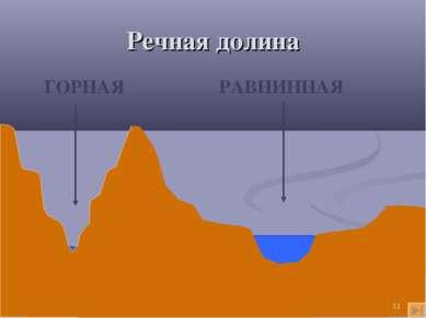 Речная долина ГОРНАЯ РАВНИННАЯ *