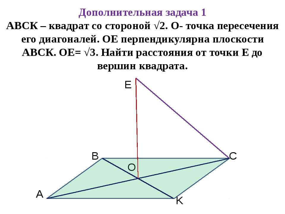 Дополнительная задача 1 АВСК – квадрат со стороной √2. О- точка пересечения е...