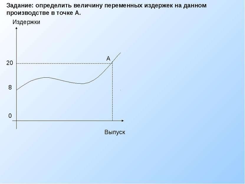 Задание: определить величину переменных издержек на данном производстве в точ...