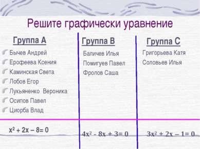 Решите графически уравнение Группа А Бычев Андрей Ерофеева Ксения Каминская С...