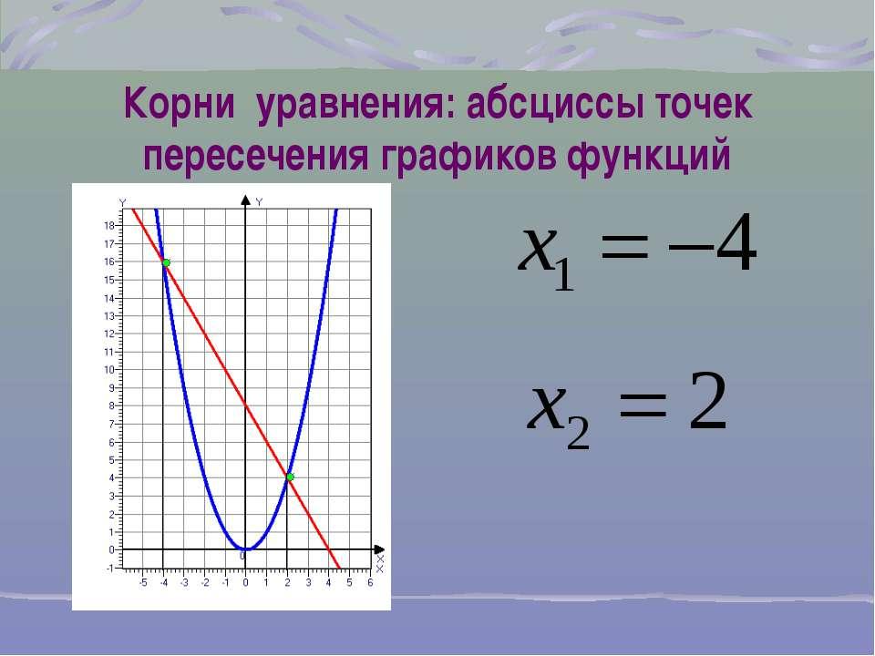 Корни уравнения: абсциссы точек пересечения графиков функций