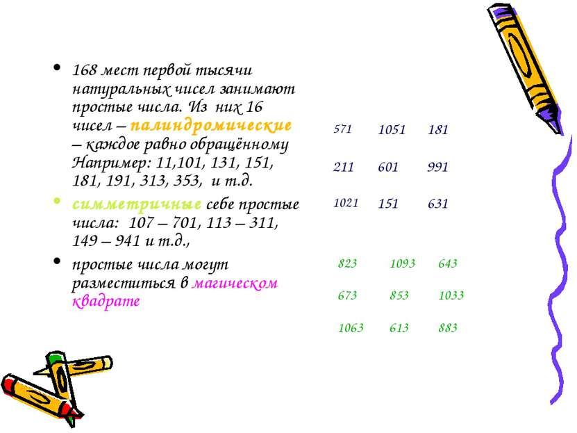 168 мест первой тысячи натуральных чисел занимают простые числа. Из них 16 чи...