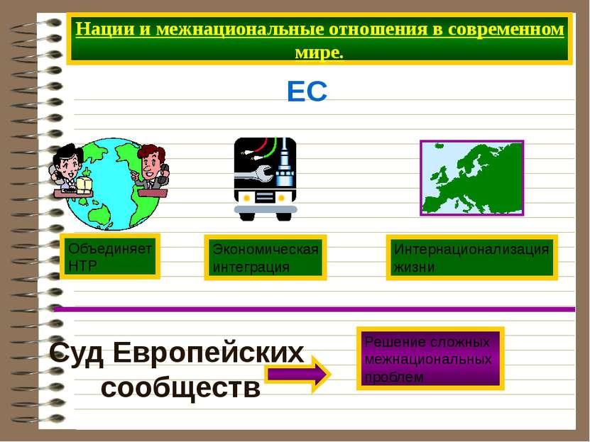 Нации и межнациональные отношения в современном мире. ЕС Суд Европейских сооб...