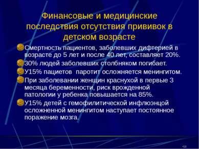CW360/TTI/VE/LV/03/27/01 Финансовые и медицинские последствия отсутствия прив...