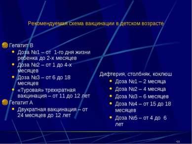 CW360/TTI/VE/LV/03/27/01 Рекомендуемая схема вакцинации в детском возрасте Ге...