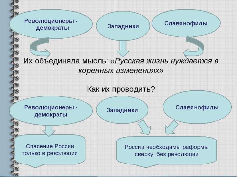 Их объединяла мысль: «Русская жизнь нуждается в коренных изменениях» Как их п...