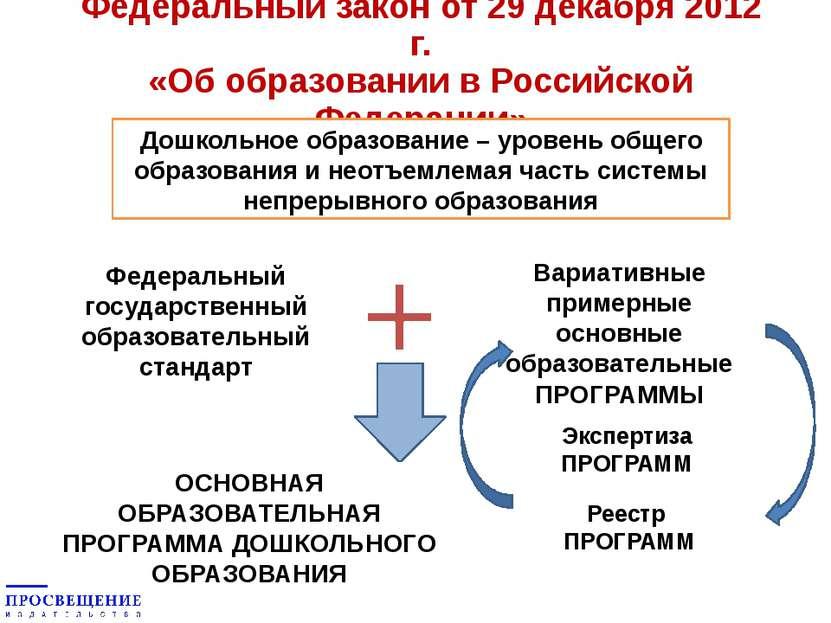 Федеральный закон от 29 декабря 2012 г. «Об образовании в Российской Федерации»