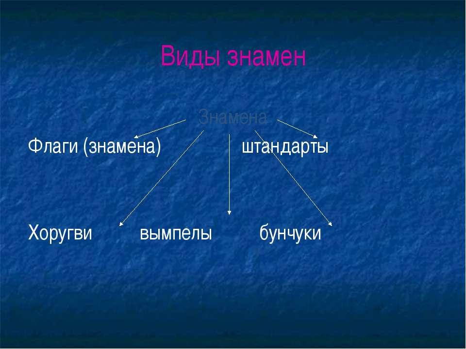 Виды знамен Знамена Флаги (знамена) штандарты Хоругви вымпелы бунчуки