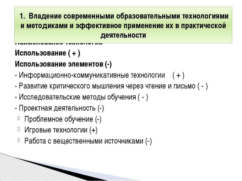 Наименование технологии Использование ( + ) Использование элементов (-) - Инф...