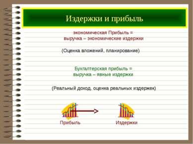 Издержки и прибыль экономическая Прибыль = выручка – экономические издержки (...