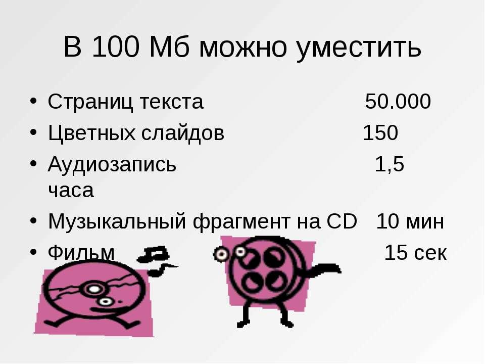 В 100 Мб можно уместить Страниц текста 50.000 Цветных слайдов 150 Аудиозапись...