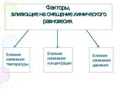 Факторы, влияющие на смещение химического равновесия.