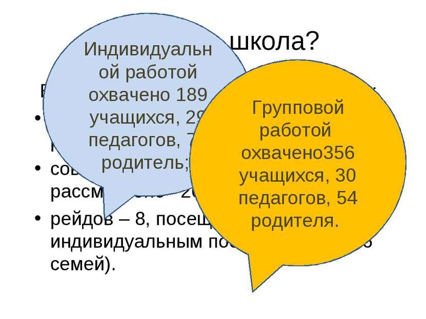 Виновата школа? В 2010-2011 учебном году проведено: профилактических советов ...
