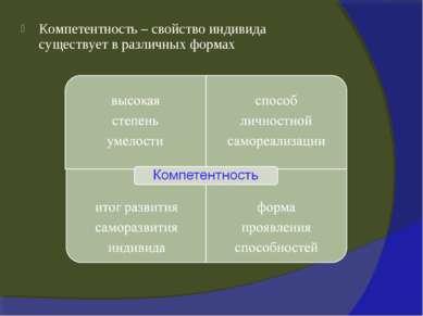 Компетентность – свойство индивида существует в различных формах