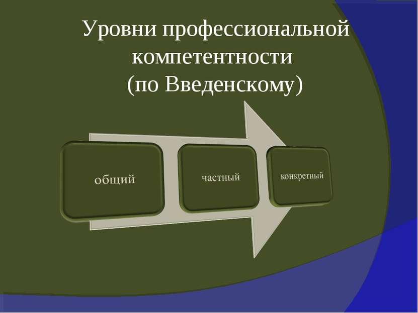 Уровни профессиональной компетентности (по Введенскому)