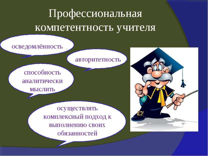Профессиональная компетентность учителя осведомлённость авторитетность способ...