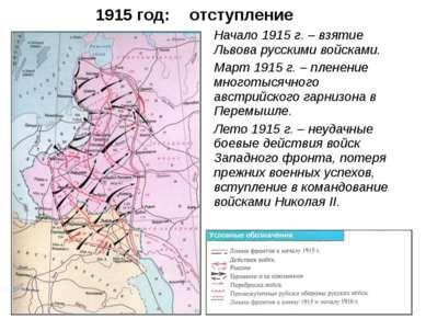 1915 год: отступление Начало 1915 г. – взятие Львова русскими войсками. Март ...