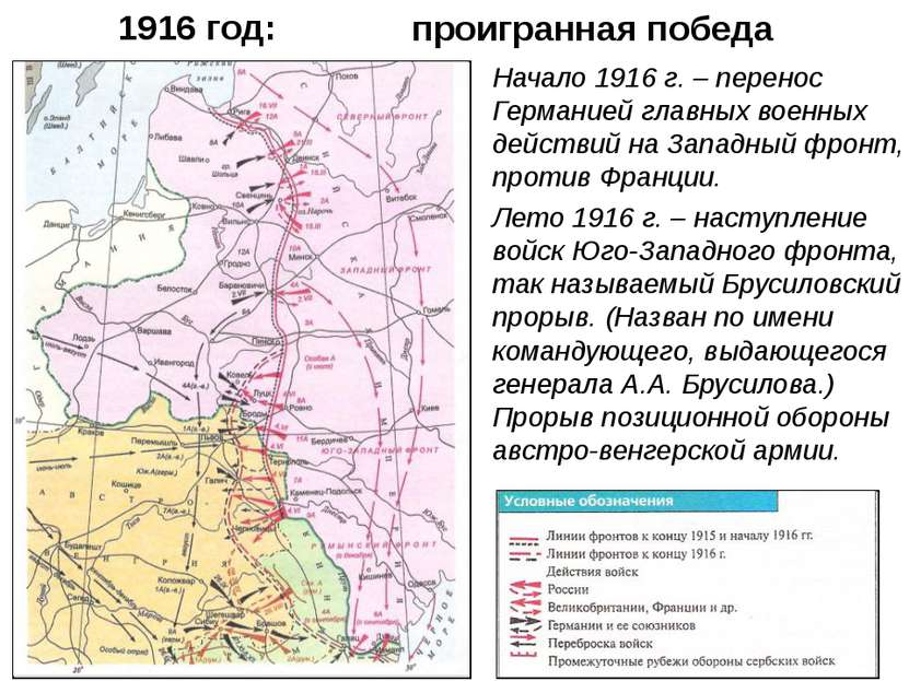 1916 год: проигранная победа Начало 1916 г. – перенос Германией главных военн...