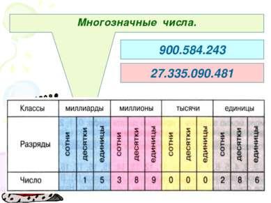 Многозначные числа. 900.584.243 27.335.090.481