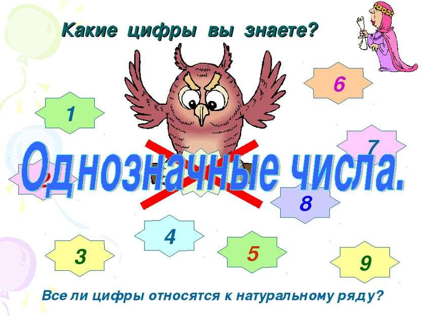 Какие цифры вы знаете? 1 2 3 4 5 6 7 8 9 0 Все ли цифры относятся к натуральн...