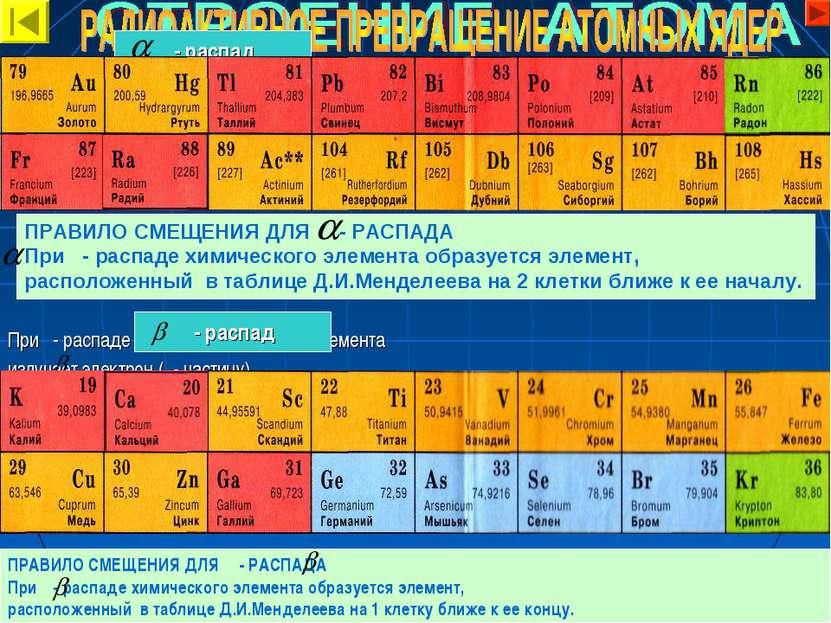 ПРАВИЛО СМЕЩЕНИЯ ДЛЯ - РАСПАДА При - распаде химического элемента образуется ...