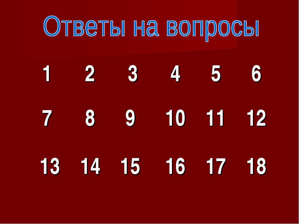 1 2 3 4 5 6 7 8 9 10 11 12 13 14 15 16 17 18