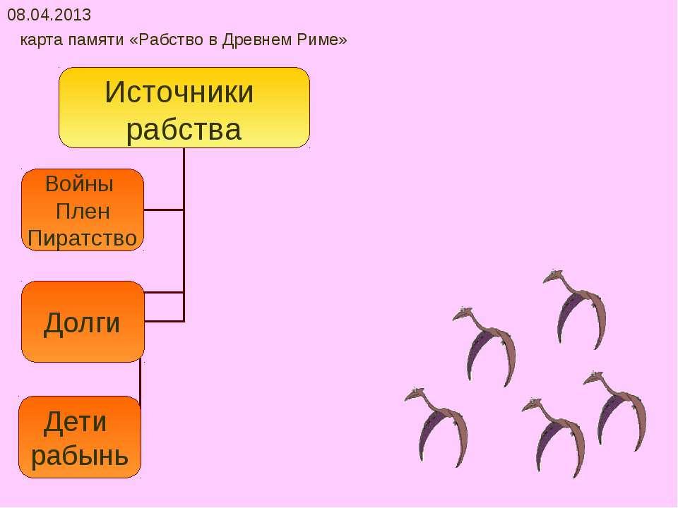 08.04.2013 карта памяти «Рабство в Древнем Риме»