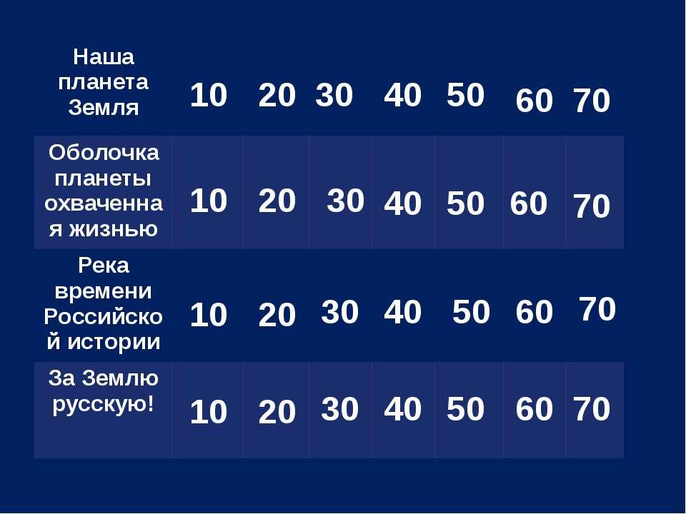 10 20 30 40 50 60 70 10 10 20 20 30 30 40 40 50 50 50 60 60 40 70 70 70 60 30...