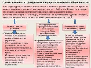Под структурой управления организацией понимается упорядоченная совокупность ...