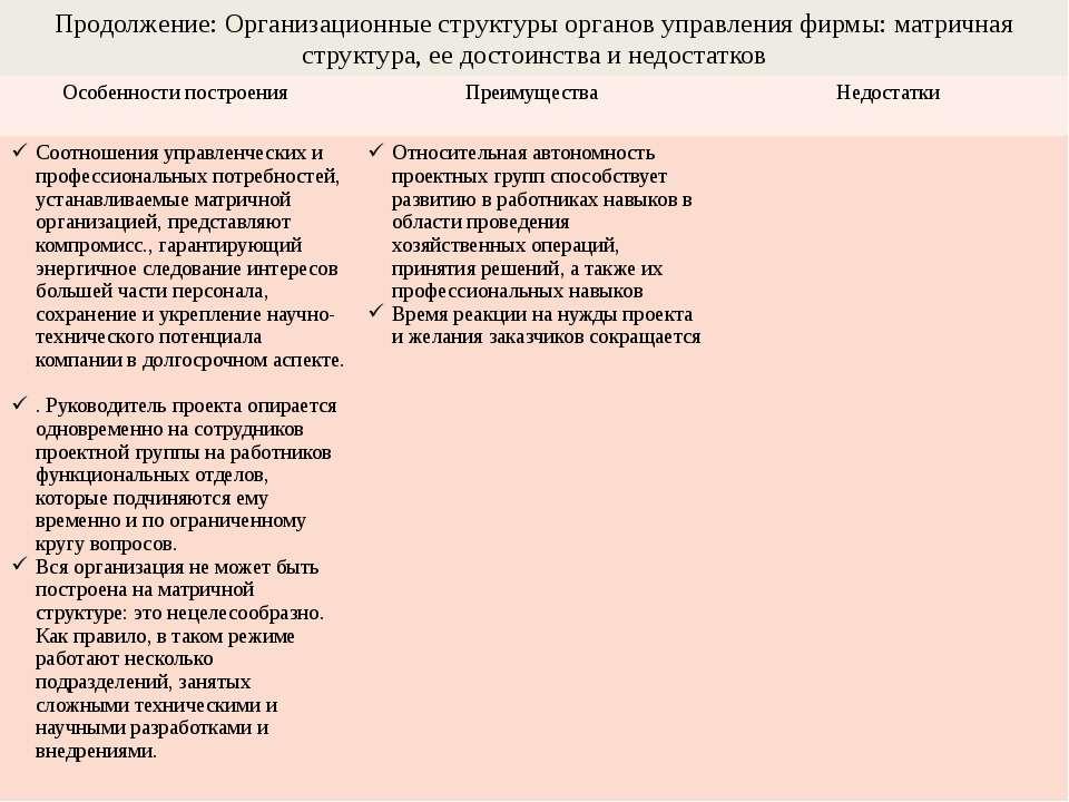 Продолжение: Организационные структуры органов управления фирмы: матричная ст...