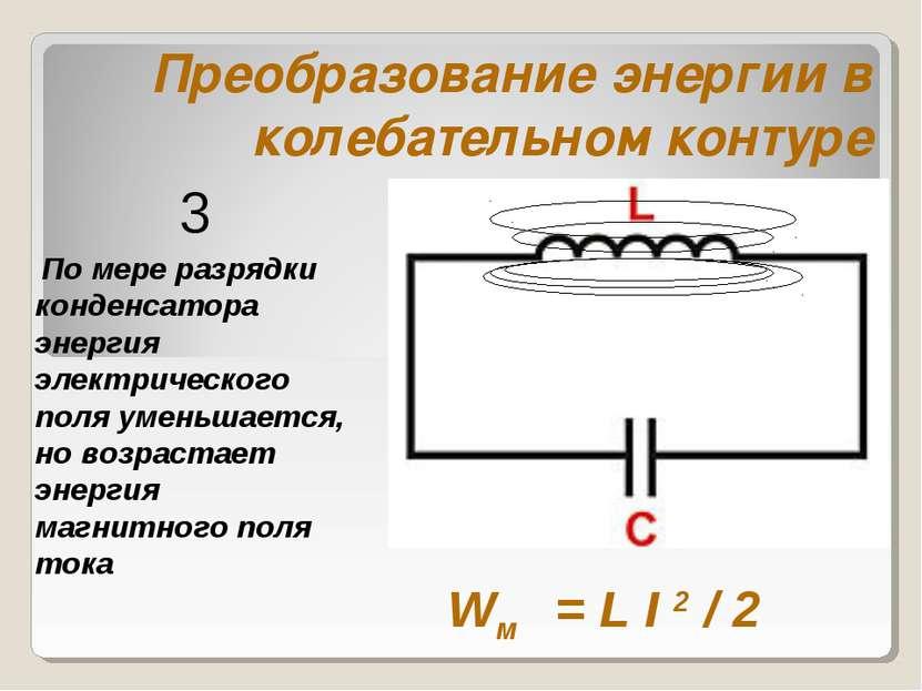 Преобразование энергии в колебательном контуре По мере разрядки конденсатора ...