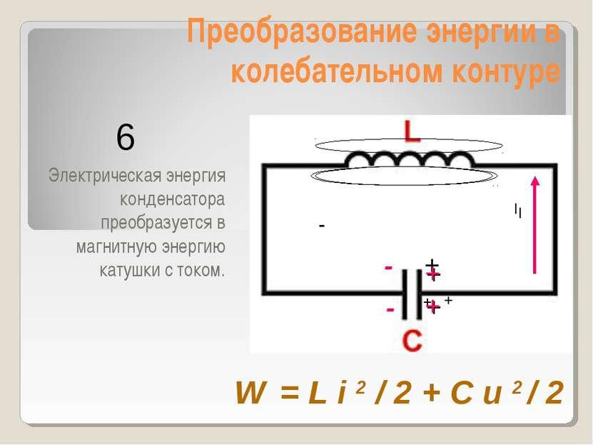 Преобразование энергии в колебательном контуре Электрическая энергия конденса...