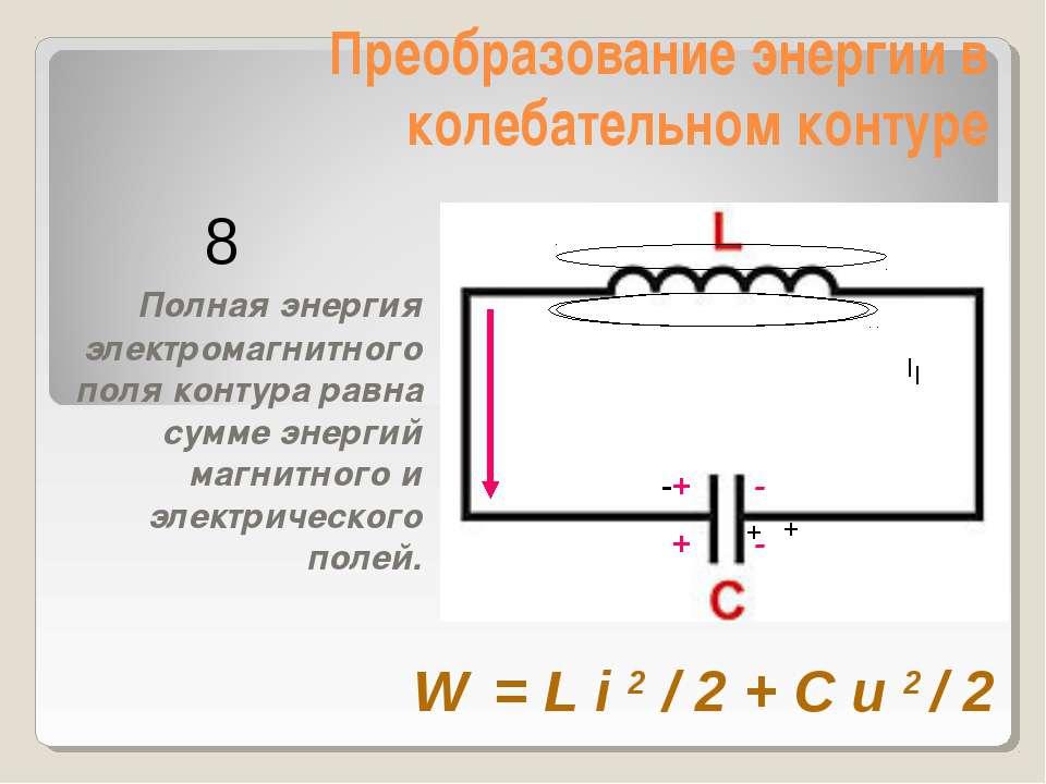 Преобразование энергии в колебательном контуре Полная энергия электромагнитно...