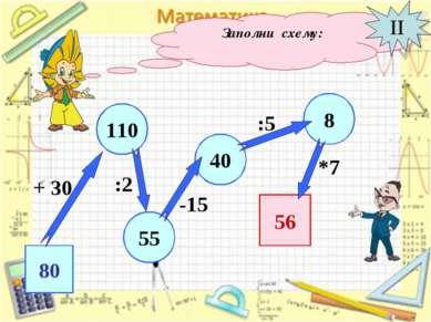 Заполни схему: II 80 55 110 40 8 56 + 30 :2 -15 :5 *7