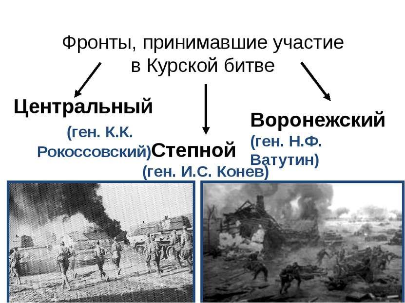 Фронты, принимавшие участие в Курской битве Степной (ген. И.С. Конев) Централ...