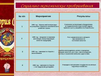 Социально-экономические преобразования № п/п Мероприятия Результаты 1 2 3 198...