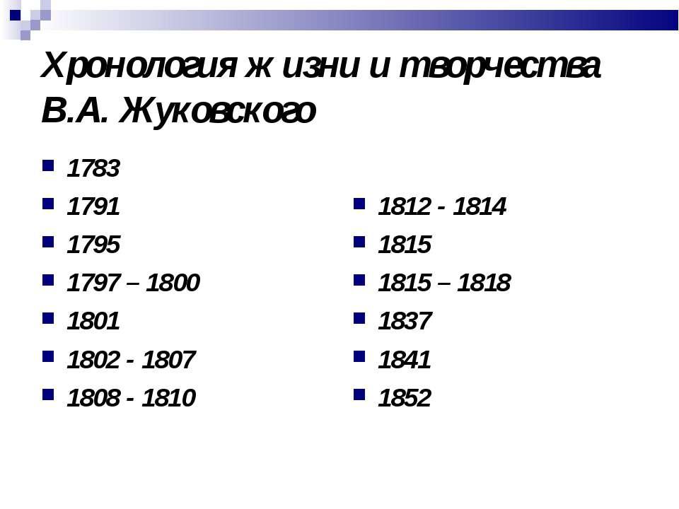 Хронология жизни и творчества В.А. Жуковского 1783 1791 1795 1797 – 1800 1801...