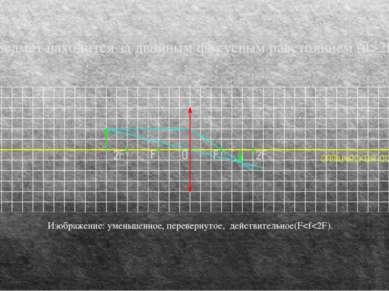 Предмет находится за двойным фокусным расстоянием (d>2F). Изображение: уменьш...