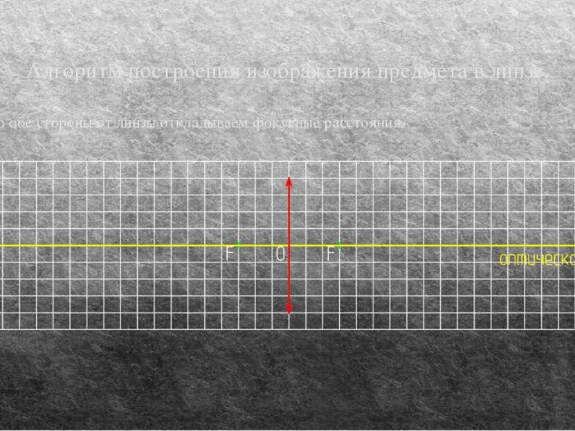Алгоритм построения изображения предмета в линзе. 2. По обе стороны от линзы ...