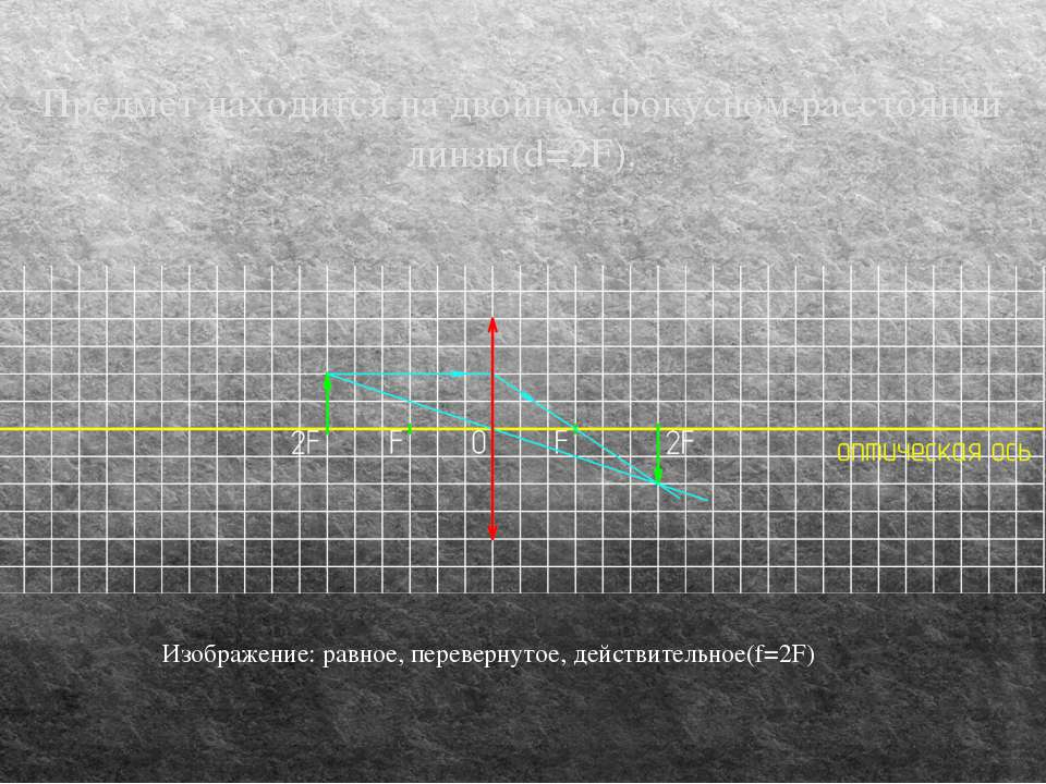 Предмет находится на двойном фокусном расстоянии линзы(d=2F). Изображение: ра...