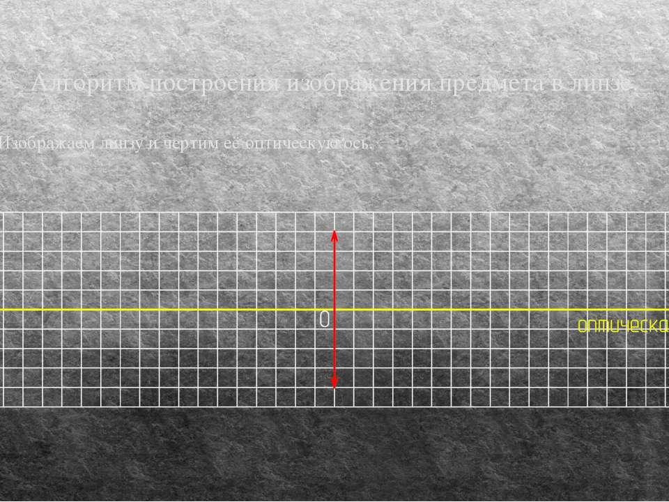 Алгоритм построения изображения предмета в линзе. Изображаем линзу и чертим е...