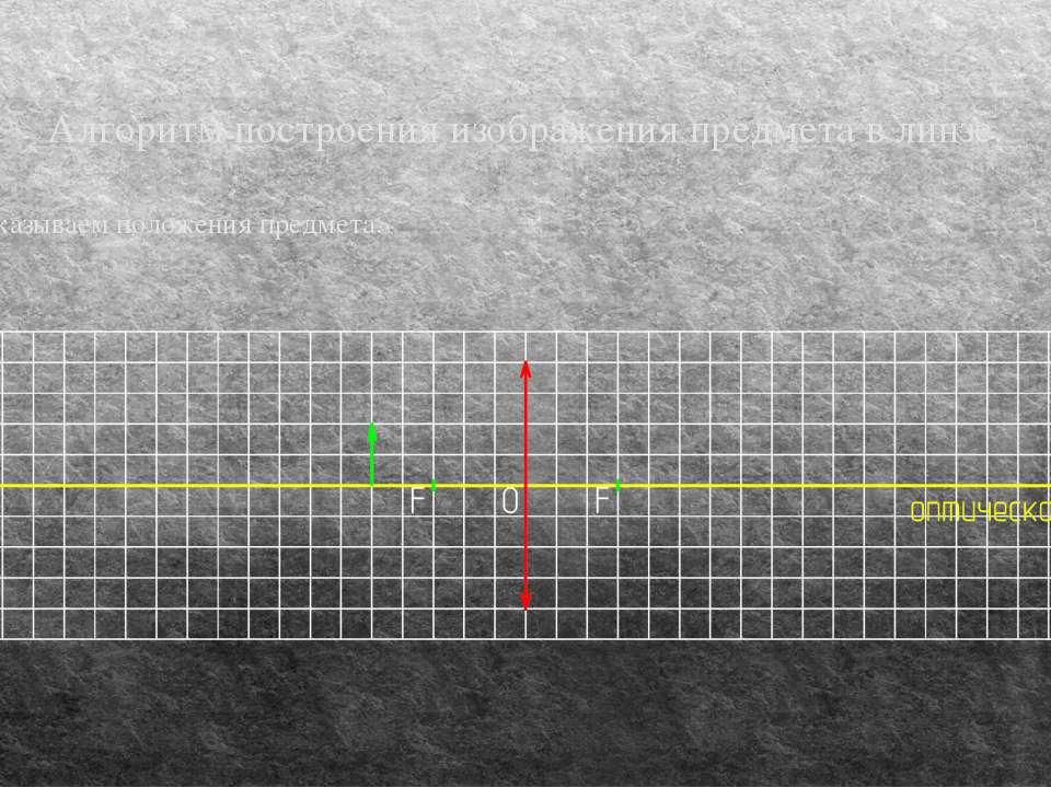 Алгоритм построения изображения предмета в линзе. 3. Указываем положения пред...