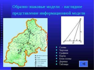 Образно-знаковые модели - наглядное представление информационной модели Схемы...